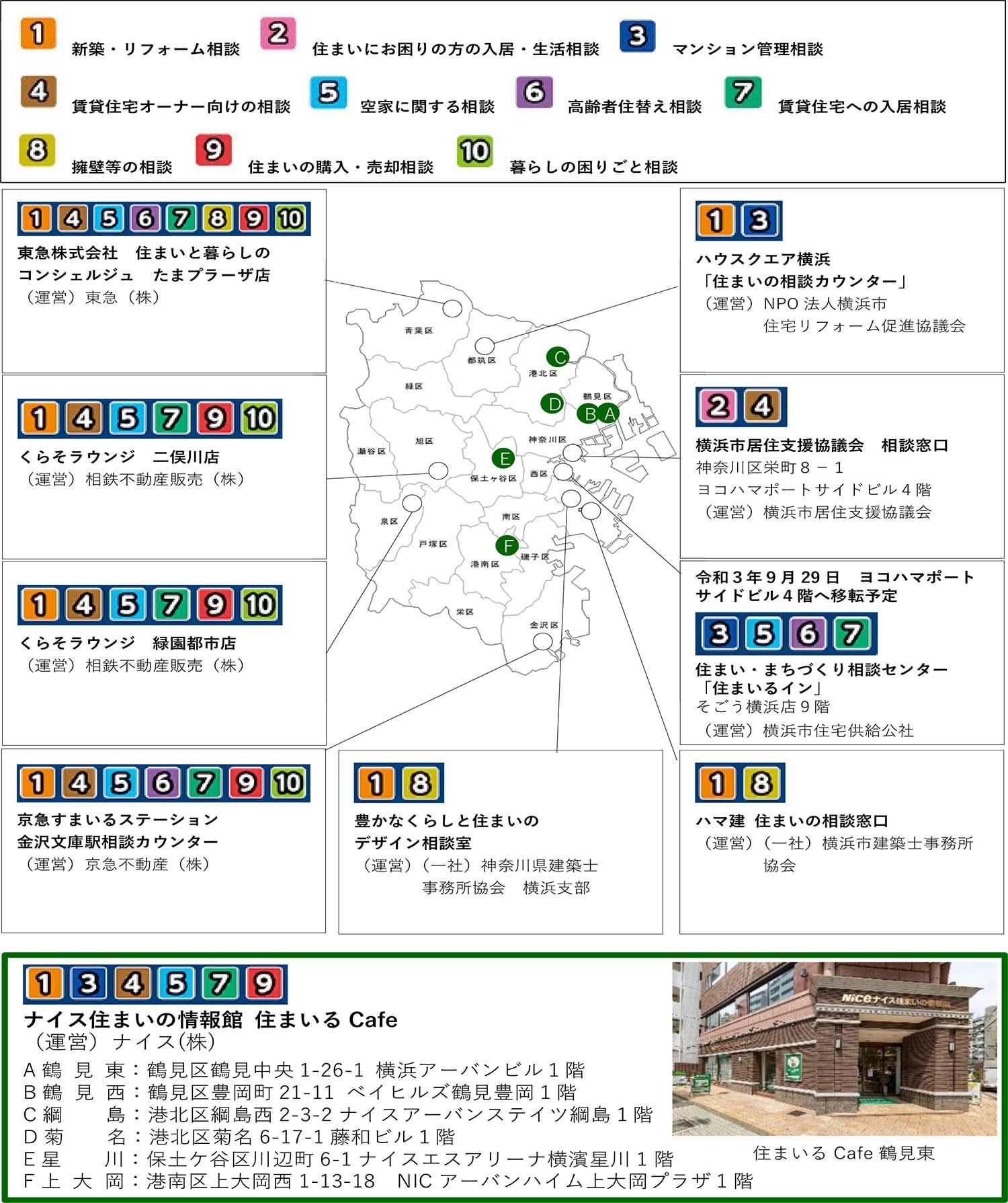 横浜市「住まいの相談窓口」